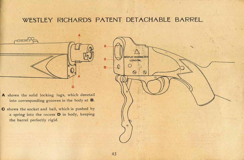 detachable-barrel